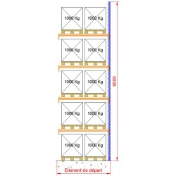 Rayonnage à palettes - Hauteur 6000 mm - Elément suivant 1850
