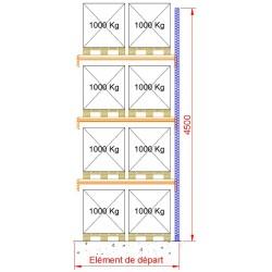 Rayonnage à palettes - Hauteur 4500 mm - Elément suivant 1850