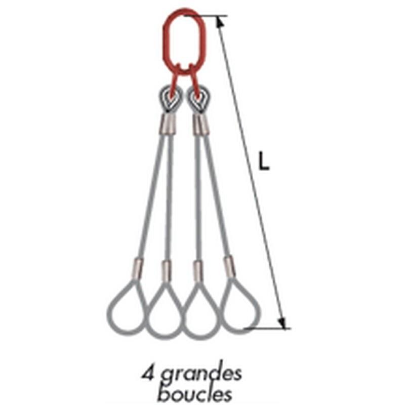 Elingues câble en acier galvanisé 4 brins avec 4 boucles cossées