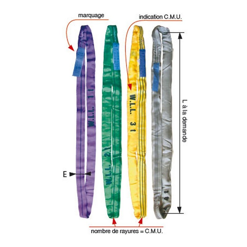 Elingues rondes textile, capacité 1 à 20 tonnes
