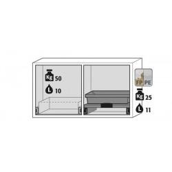 Armoire cube de sécurité combinée